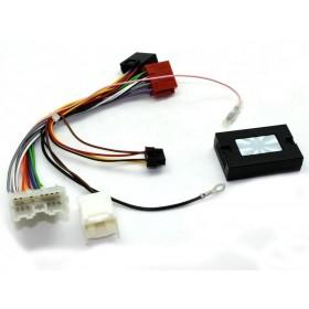 Interface Mitsubishi L200 avant 2012