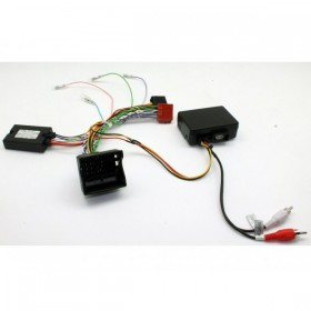 Interface commande au volant / Fibre optique connecteur Fakra Porsche