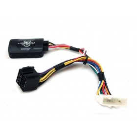 Interface Subaru Forester et Impreza