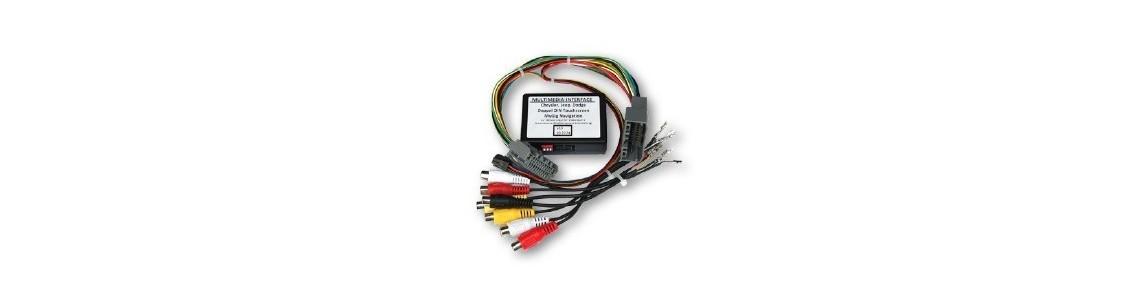Interface Multimédia Chrysler